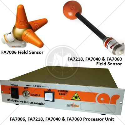 Amplifier Research FA7000 Electric Field Analyzer 100 kHz � 60 GHz